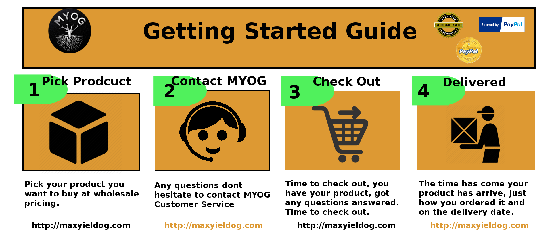 gettingstartedatmyogguide