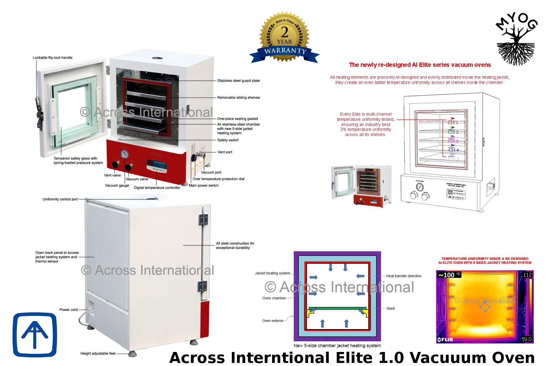 chart for acrossinternatiional vacuum oven